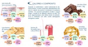 latte-calorie