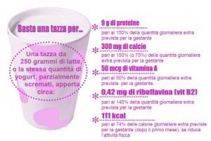 latte-gravidanza